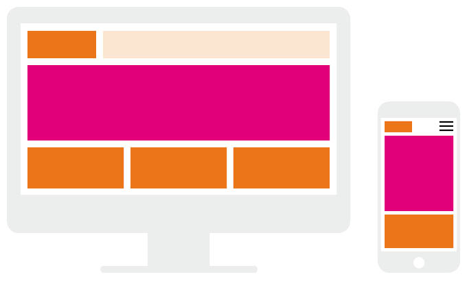 design responsive websites
